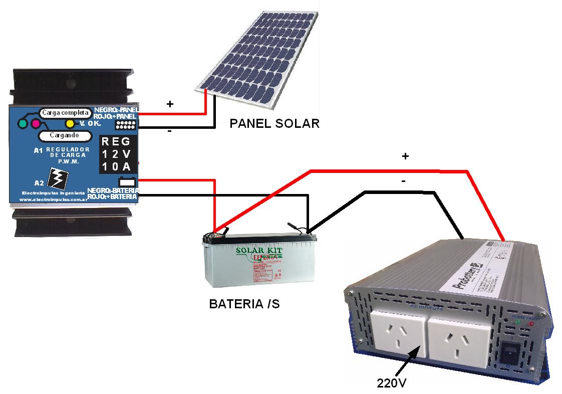 Tutorial B 225 Sico Energ 237 A Solar